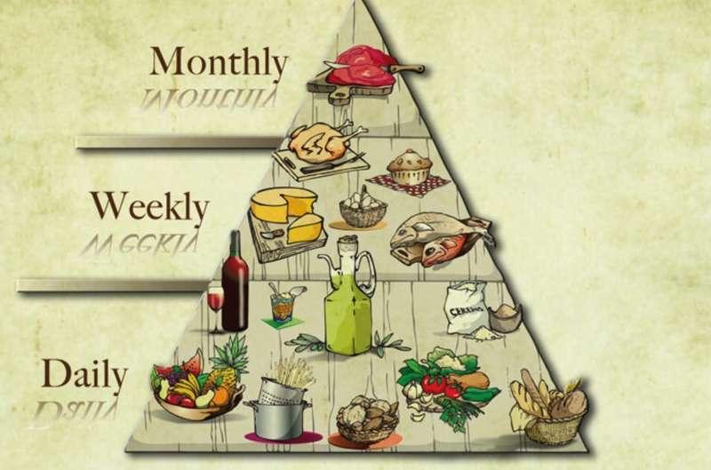 برنامه رژیم غذایی برای پیشگیری از آلزایمر